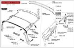Triumph Spitfire Hood Frame and Fittings (MkIV and 1500)