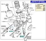 Triumph TR7 Carburettor Components, Service Kits and Float Chambers (SU HS6)