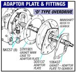 Triumph GT6 Overdrive and Fittings (D Type) Adaptor Plate - Gaskets and Oil Seal