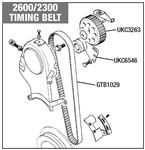 Rover SD1 6 Cylinder Timing Belt