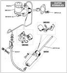 Rover SD1 Clutch Hydraulics