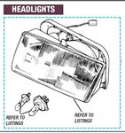 Rover SD1 Headlamps