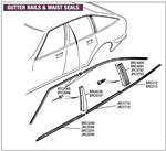 Rover SD1 Body Mouldings and Finishers