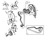 MGF and MG TF Timing Belt and Pulleys - Non VVC Engines