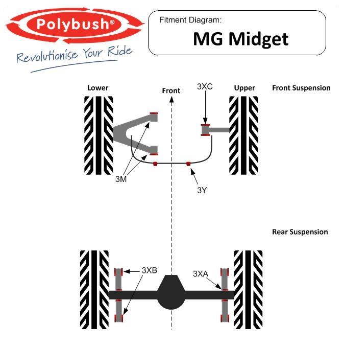 Polybush Suspension Bush Kit Midget/Sprite Performance Red KIT40