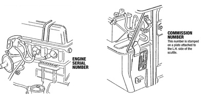 Jaguar Mk1 Wiring Diagram in addition Wiring Diagram Also Triumph Tr3 On likewise 1987 Mercedes 190d Vacuum Diagram as well  on triumph stag fuse box wiring